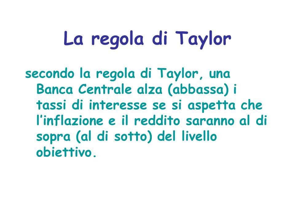 La regola di Taylor secondo la regola di Taylor, una Banca Centrale alza (abbassa) i tassi di interesse se si aspetta che linflazione e il reddito sar