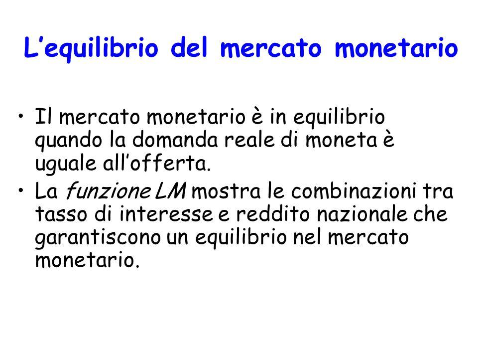 Lequilibrio del mercato monetario Il mercato monetario è in equilibrio quando la domanda reale di moneta è uguale allofferta. La funzione LM mostra le