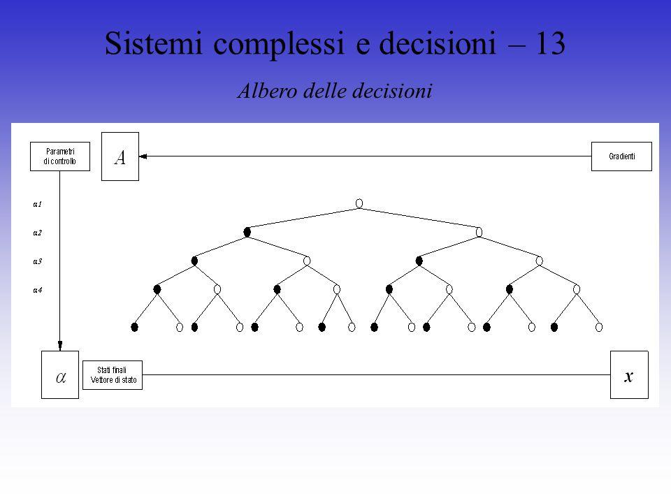 Sistemi complessi e decisioni – 13 Albero delle decisioni