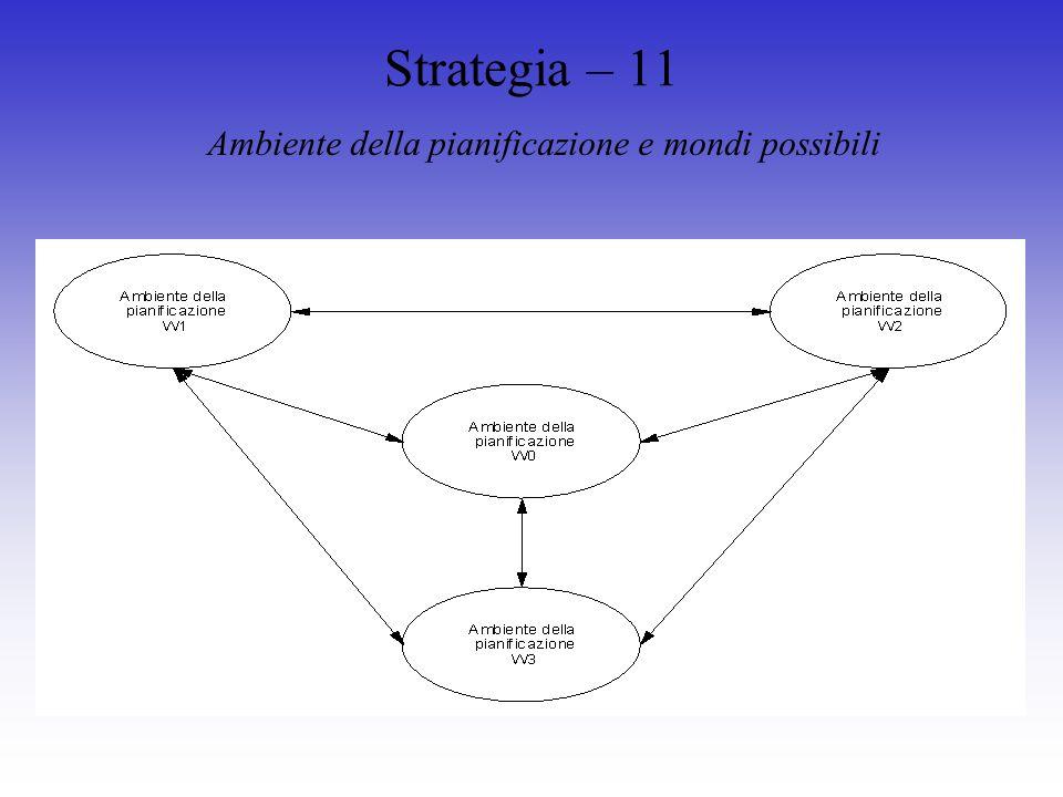 Strategia – 11 Ambiente della pianificazione e mondi possibili