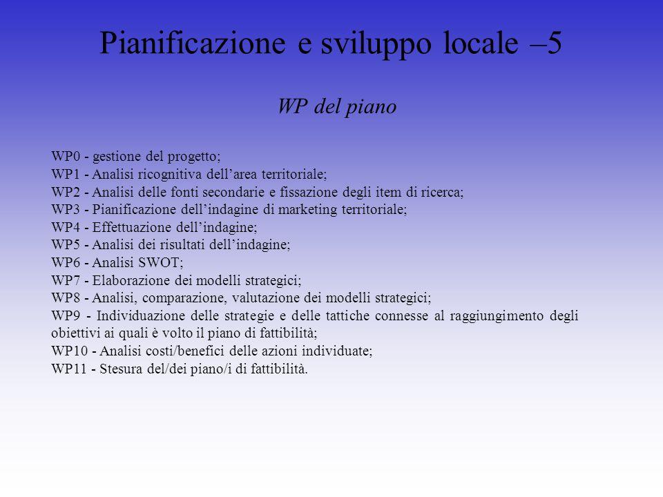 Pianificazione e sviluppo locale –5 WP del piano WP0 - gestione del progetto; WP1 - Analisi ricognitiva dellarea territoriale; WP2 - Analisi delle fonti secondarie e fissazione degli item di ricerca; WP3 - Pianificazione dellindagine di marketing territoriale; WP4 - Effettuazione dellindagine; WP5 - Analisi dei risultati dellindagine; WP6 - Analisi SWOT; WP7 - Elaborazione dei modelli strategici; WP8 - Analisi, comparazione, valutazione dei modelli strategici; WP9 - Individuazione delle strategie e delle tattiche connesse al raggiungimento degli obiettivi ai quali è volto il piano di fattibilità; WP10 - Analisi costi/benefici delle azioni individuate; WP11 - Stesura del/dei piano/i di fattibilità.