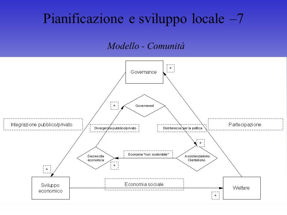 Pianificazione e sviluppo locale –7 Modello - Comunità