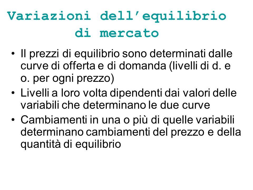 Variazioni dellequilibrio di mercato Il prezzi di equilibrio sono determinati dalle curve di offerta e di domanda (livelli di d.