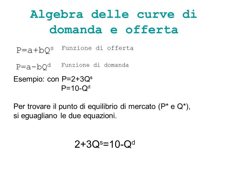 Algebra delle curve di domanda e offerta P=a+bQ sFunzione di offerta P=a-bQ dFunzione di domanda Esempio: con P=2+3Q s P=10-Q d Per trovare il punto d