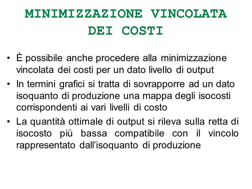 MINIMIZZAZIONE VINCOLATA DEI COSTI È possibile anche procedere alla minimizzazione vincolata dei costi per un dato livello di output In termini grafic