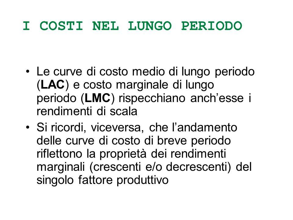 I COSTI NEL LUNGO PERIODO Le curve di costo medio di lungo periodo (LAC) e costo marginale di lungo periodo (LMC) rispecchiano anchesse i rendimenti d