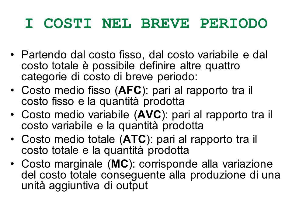 I COSTI NEL BREVE PERIODO Partendo dal costo fisso, dal costo variabile e dal costo totale è possibile definire altre quattro categorie di costo di br