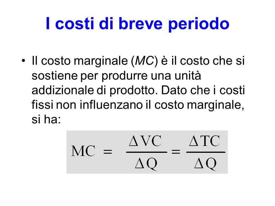 I costi di breve periodo Il costo marginale (MC) è il costo che si sostiene per produrre una unità addizionale di prodotto. Dato che i costi fissi non