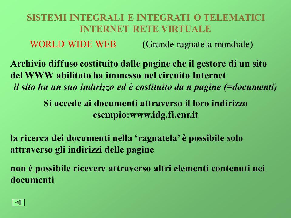SISTEMI IPERTESTUALI esempio: leggi-----sentenze----dottrina -ogni documento possiede dei nodi di rinvio e delle relazioni alle informazioni collegate