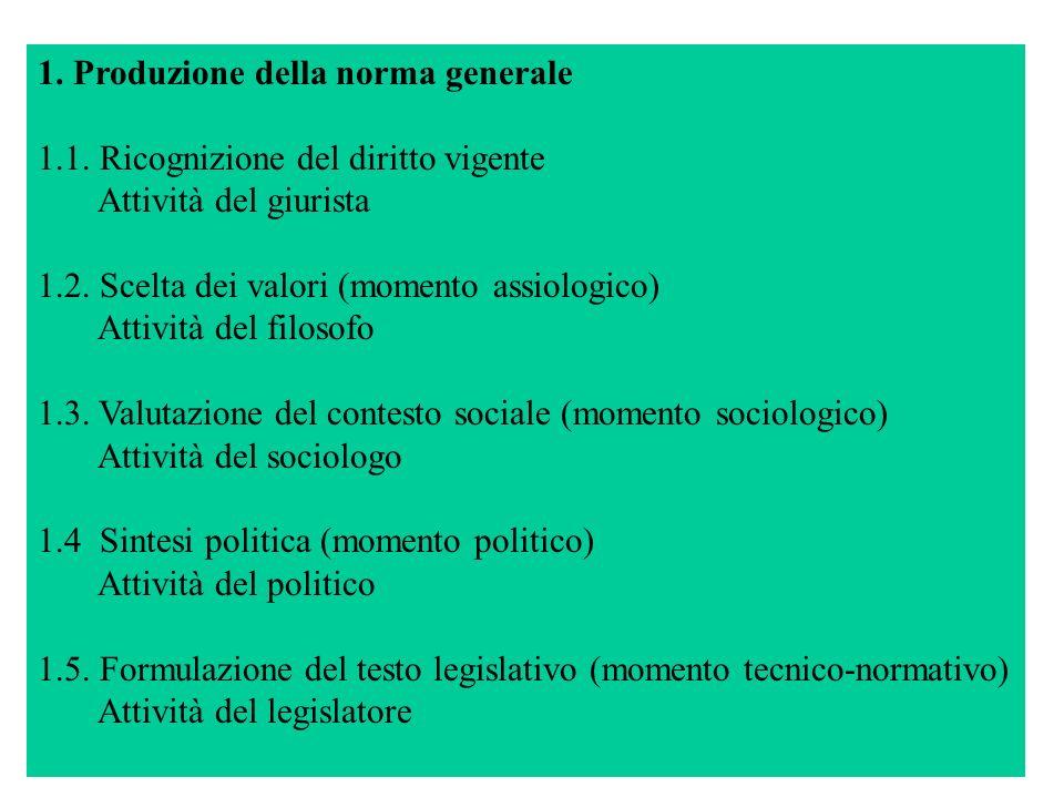 INFORMATICA E PROCESSO GIURIDICO Le fasi del processo giuridico 1. Produzione della norma generale Attività legislativa - Legislatore 2. Elaborazione