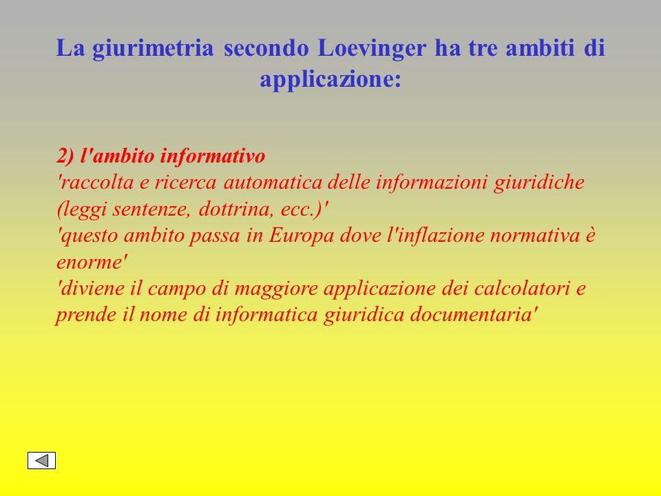 La giurimetria secondo Loevinger ha tre ambiti di applicazione: 1) l'ambito beavioristico-previsionale 'Negli USA vige il common law e il principio de