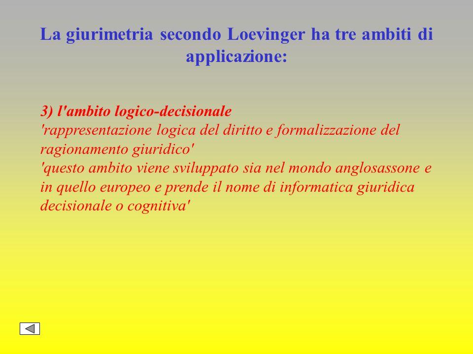 La giurimetria secondo Loevinger ha tre ambiti di applicazione: 2) l'ambito informativo 'raccolta e ricerca automatica delle informazioni giuridiche (