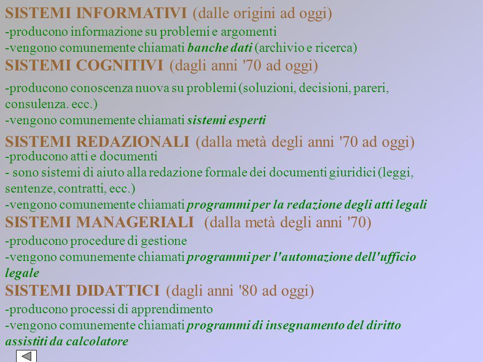 La giurimetria secondo Loevinger ha tre ambiti di applicazione: 3) l'ambito logico-decisionale 'rappresentazione logica del diritto e formalizzazione