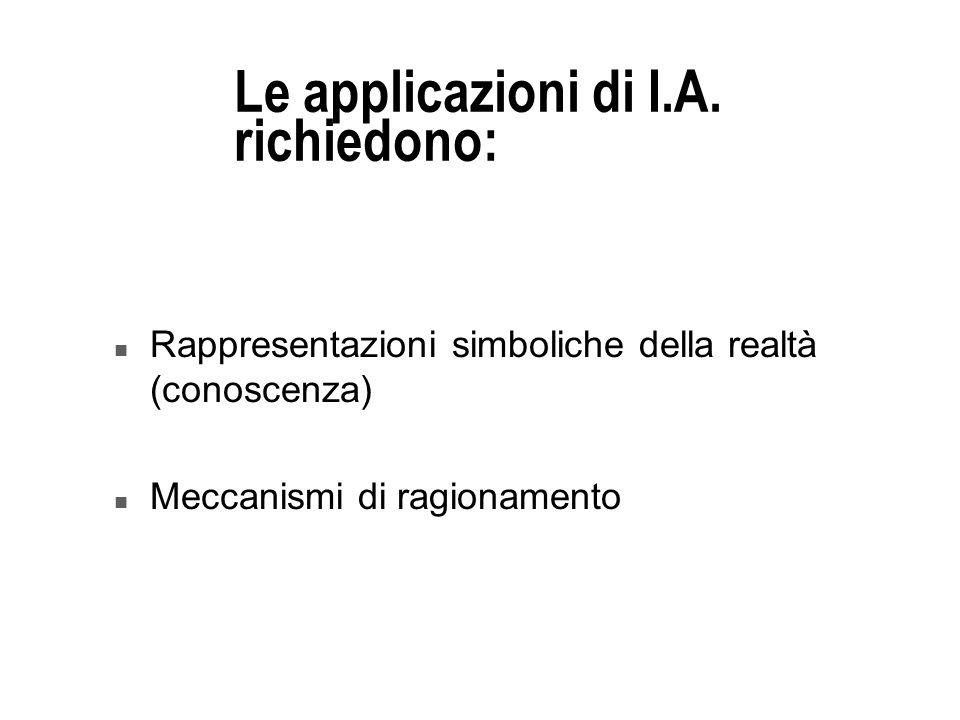Le applicazioni di I.A. richiedono: n Rappresentazioni simboliche della realtà (conoscenza) n Meccanismi di ragionamento