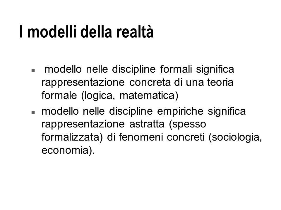 I modelli della realtà n modello nelle discipline formali significa rappresentazione concreta di una teoria formale (logica, matematica) n modello nel