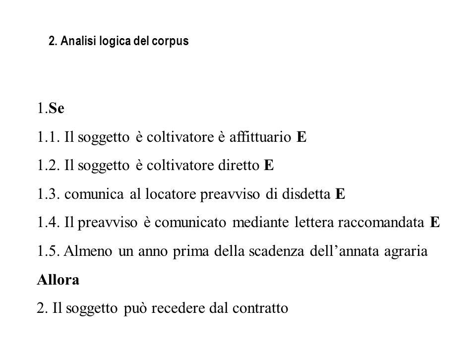 2. Analisi logica del corpus 1.Se 1.1. Il soggetto è coltivatore è affittuario E 1.2. Il soggetto è coltivatore diretto E 1.3. comunica al locatore pr