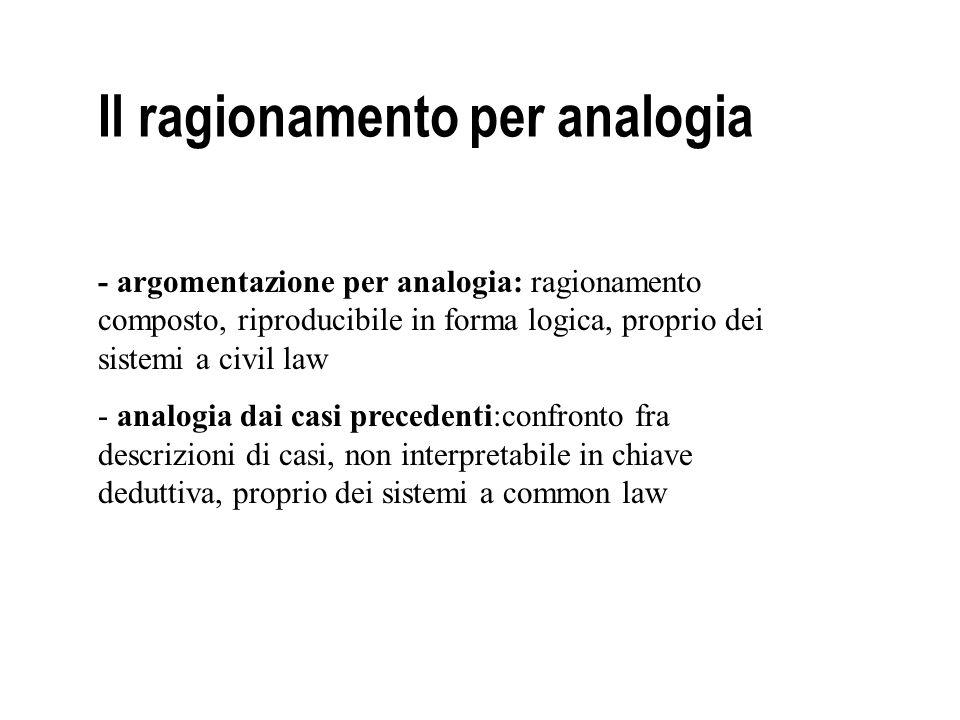 Il ragionamento per analogia - argomentazione per analogia: ragionamento composto, riproducibile in forma logica, proprio dei sistemi a civil law - an