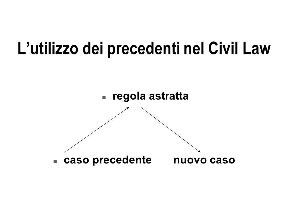 Lutilizzo dei precedenti nel Civil Law n regola astratta n caso precedente nuovo caso