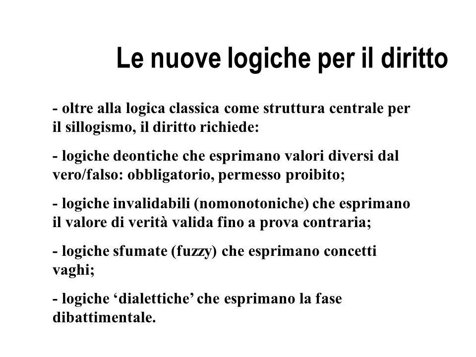 Le nuove logiche per il diritto - oltre alla logica classica come struttura centrale per il sillogismo, il diritto richiede: - logiche deontiche che e