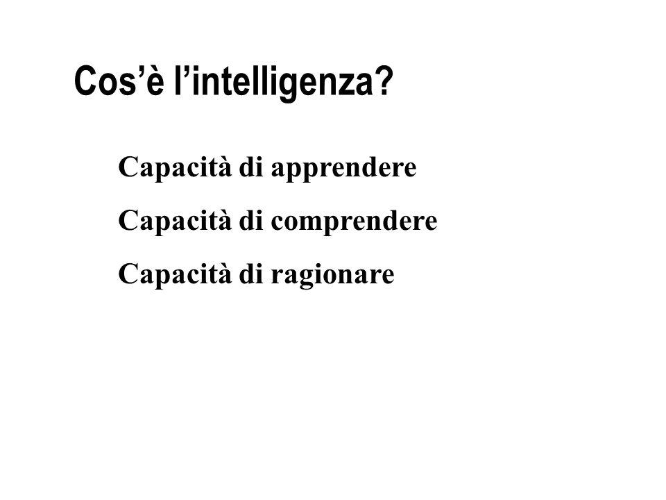 Cosè lintelligenza? Capacità di apprendere Capacità di comprendere Capacità di ragionare