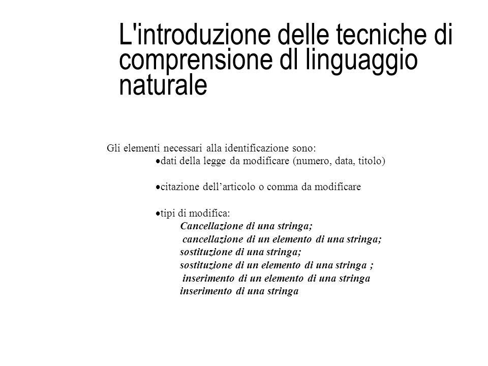L'introduzione delle tecniche di comprensione dl linguaggio naturale Gli elementi necessari alla identificazione sono: dati della legge da modificare