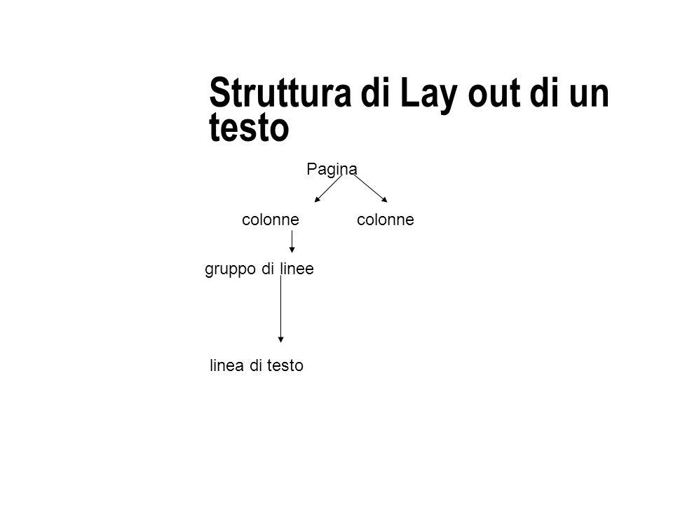 Struttura di Lay out di un testo Pagina colonne colonne gruppo di linee linea di testo