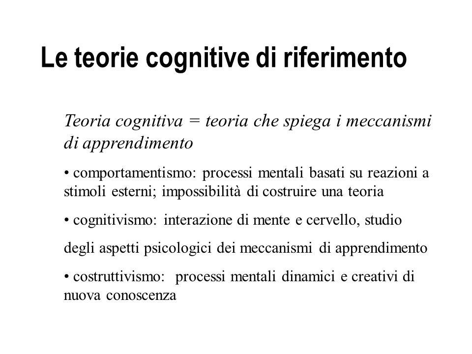 Le teorie cognitive di riferimento Teoria cognitiva = teoria che spiega i meccanismi di apprendimento comportamentismo: processi mentali basati su rea