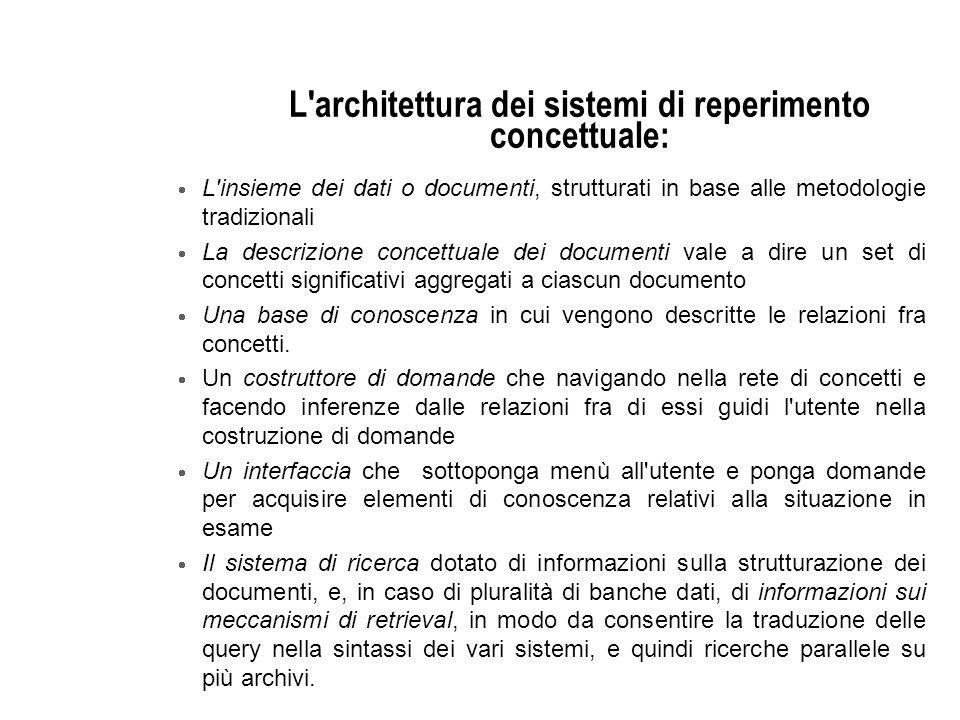L'architettura dei sistemi di reperimento concettuale: L'insieme dei dati o documenti, strutturati in base alle metodologie tradizionali La descrizion