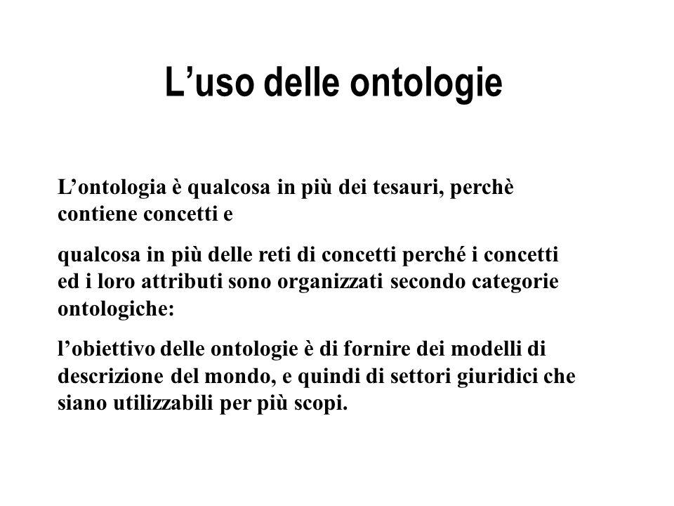Luso delle ontologie Lontologia è qualcosa in più dei tesauri, perchè contiene concetti e qualcosa in più delle reti di concetti perché i concetti ed