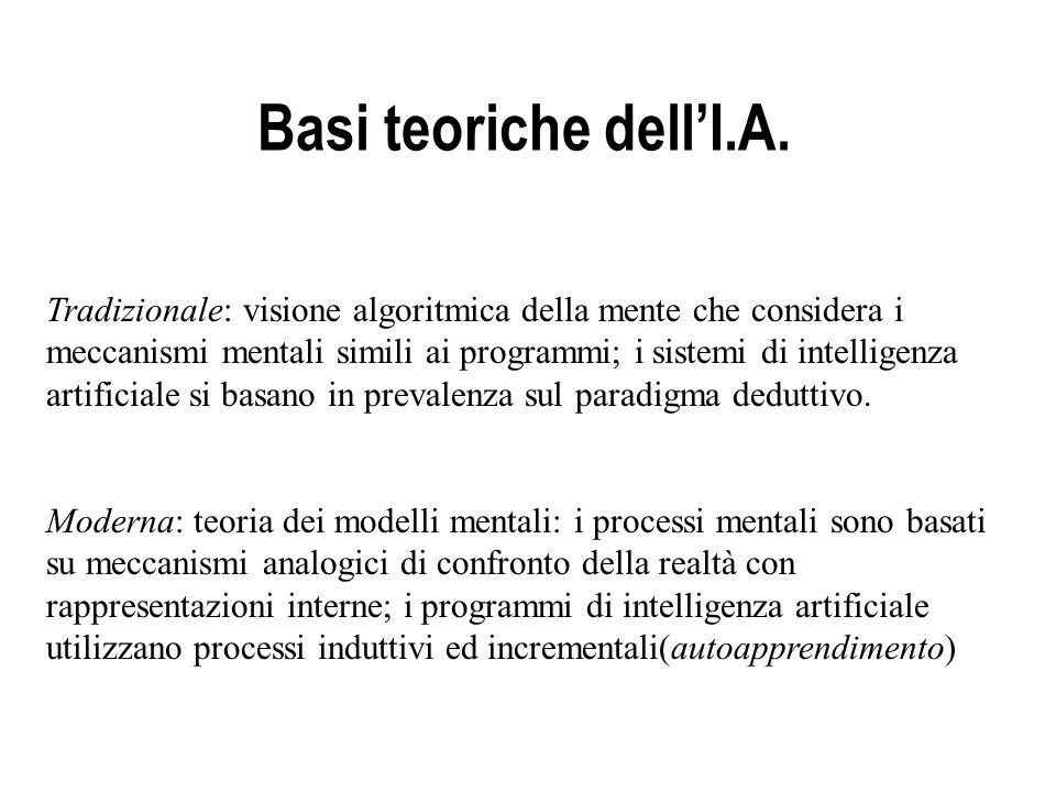 Basi teoriche dellI.A. Tradizionale: visione algoritmica della mente che considera i meccanismi mentali simili ai programmi; i sistemi di intelligenza