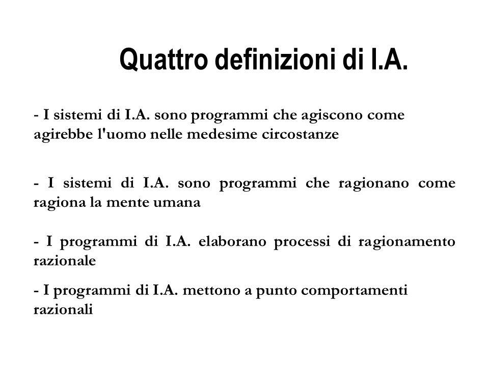 Quattro definizioni di I.A. - I sistemi di I.A. sono programmi che agiscono come agirebbe l'uomo nelle medesime circostanze - I sistemi di I.A. sono p