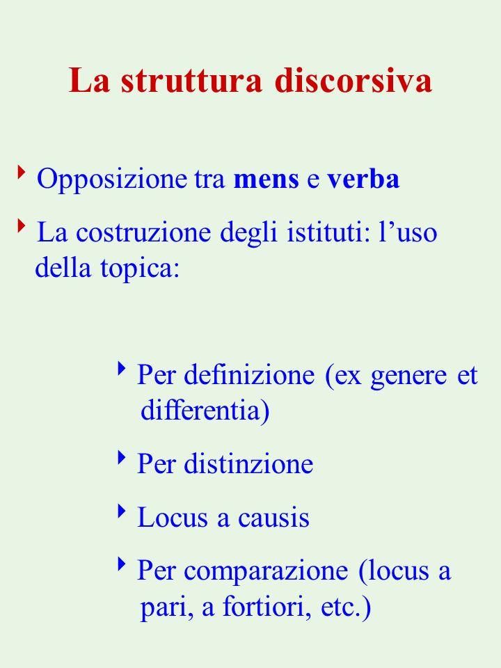 La struttura discorsiva Opposizione tra mens e verba La costruzione degli istituti: luso della topica: Per definizione (ex genere et differentia) Per
