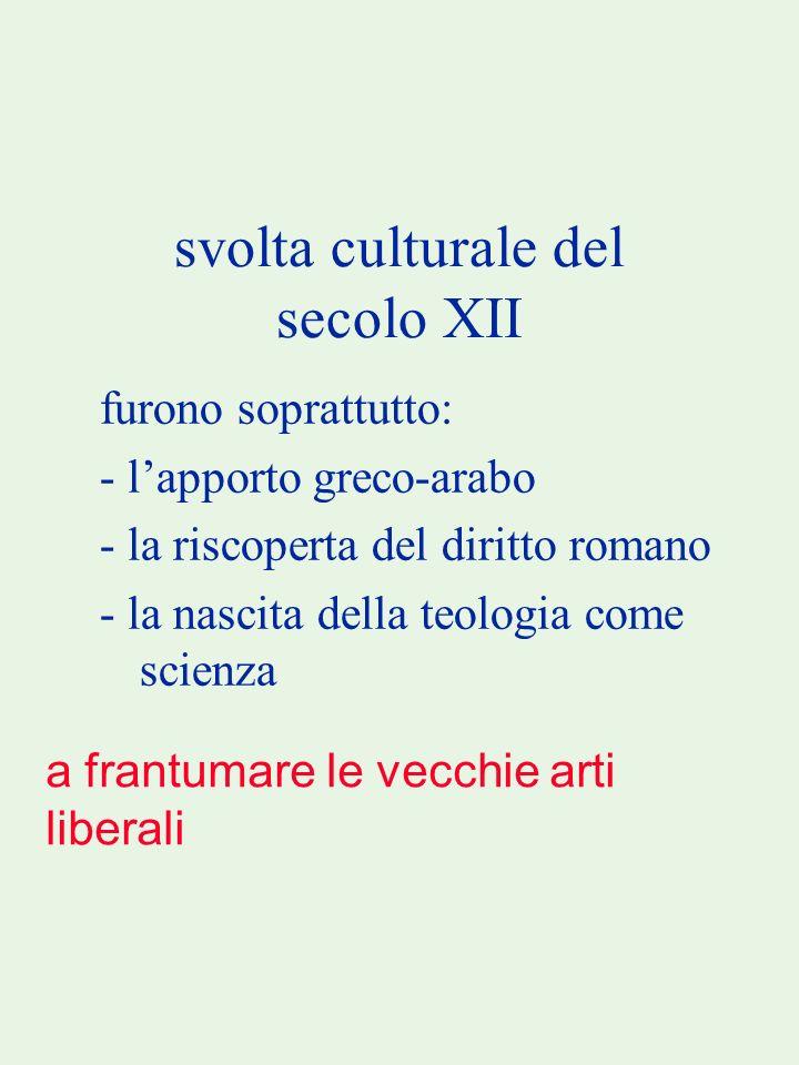 svolta culturale del secolo XII furono soprattutto: - lapporto greco-arabo - la riscoperta del diritto romano - la nascita della teologia come scienza
