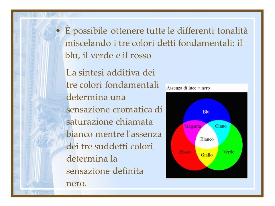 È possibile ottenere tutte le differenti tonalità miscelando i tre colori detti fondamentali: il blu, il verde e il rosso La sintesi additiva dei tre