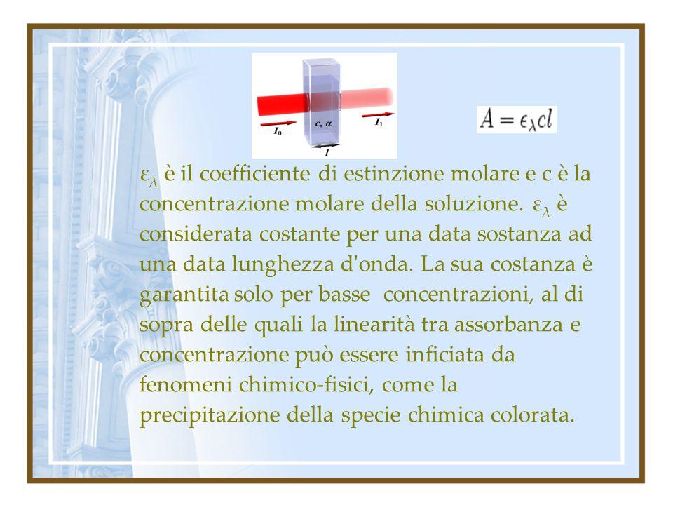 ε λ è il coefficiente di estinzione molare e c è la concentrazione molare della soluzione. ε λ è considerata costante per una data sostanza ad una dat