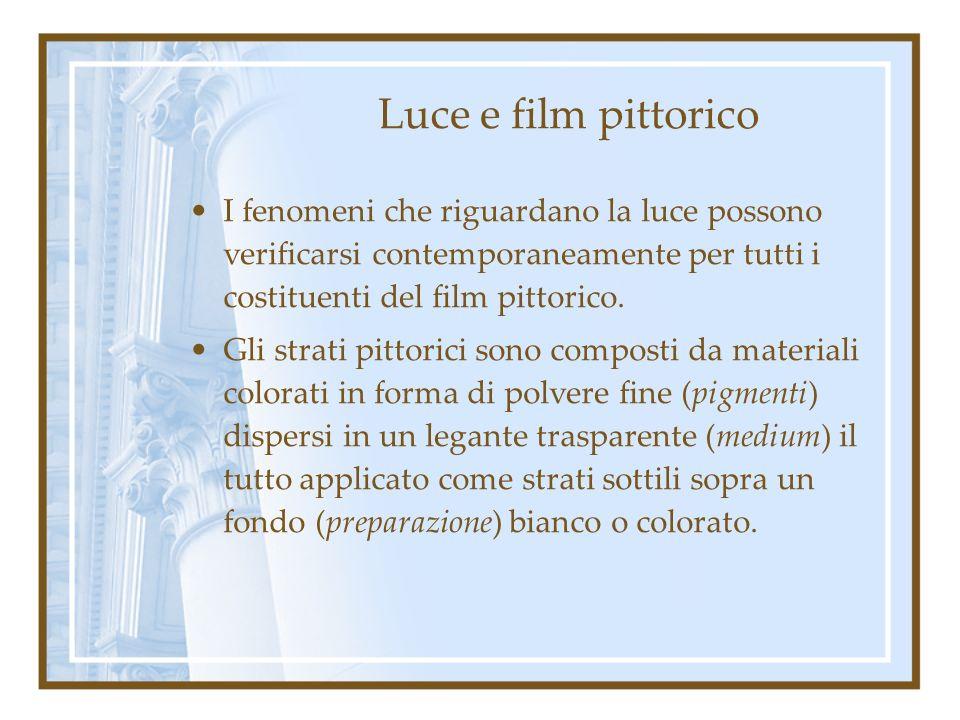 Luce e film pittorico I fenomeni che riguardano la luce possono verificarsi contemporaneamente per tutti i costituenti del film pittorico. Gli strati