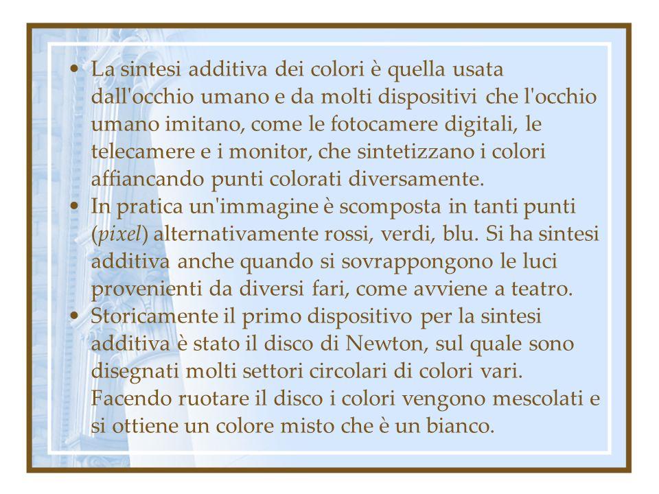 La sintesi additiva dei colori è quella usata dall'occhio umano e da molti dispositivi che l'occhio umano imitano, come le fotocamere digitali, le tel