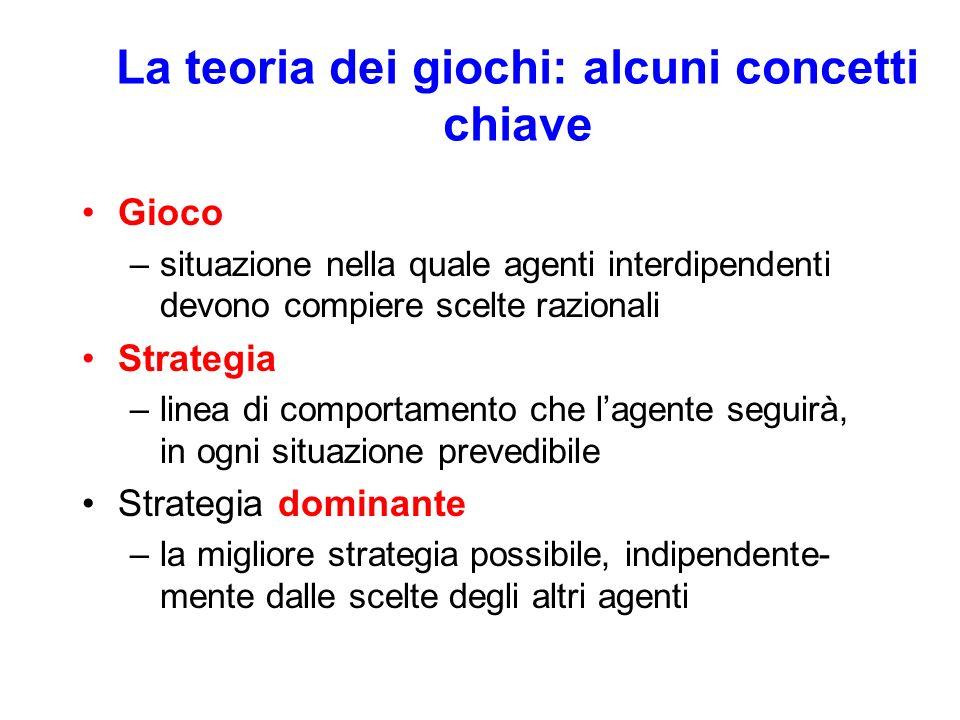 La teoria dei giochi: alcuni concetti chiave Gioco –situazione nella quale agenti interdipendenti devono compiere scelte razionali Strategia –linea di