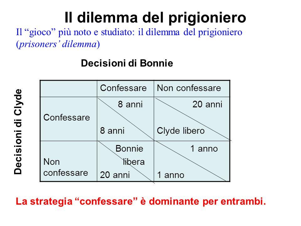 Il dilemma del prigioniero ConfessareNon confessare Confessare 8 anni 20 anni Clyde libero Non confessare Bonnie libera 20 anni 1 anno Decisioni di Bo