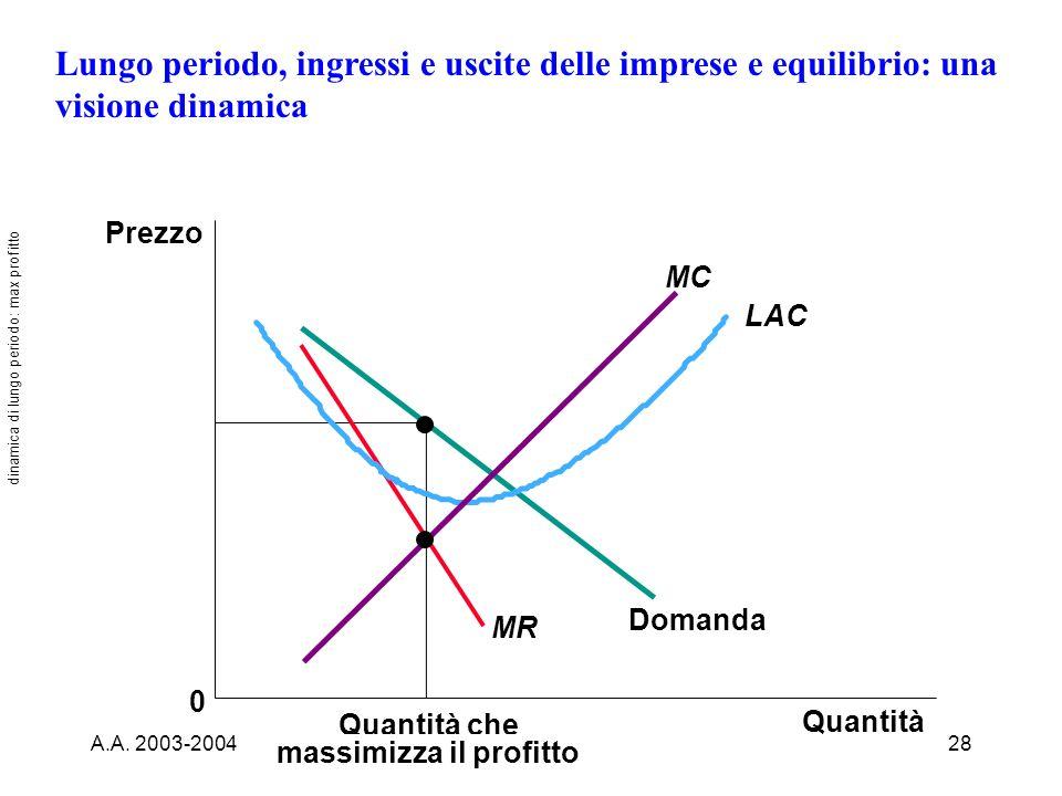 A.A. 2003-200428 Lungo periodo, ingressi e uscite delle imprese e equilibrio: una visione dinamica Quantità che massimizza il profitto Prezzo 0 MR Qua