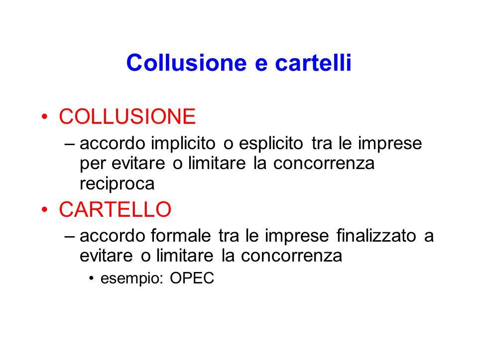 Collusione e cartelli COLLUSIONE –accordo implicito o esplicito tra le imprese per evitare o limitare la concorrenza reciproca CARTELLO –accordo forma