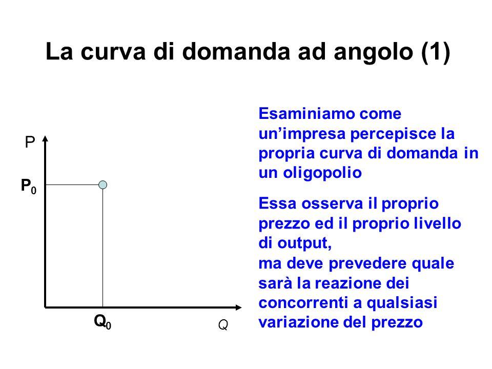 La curva di domanda ad angolo (1) Q0Q0 P0P0 Q P Esaminiamo come unimpresa percepisce la propria curva di domanda in un oligopolio Essa osserva il prop