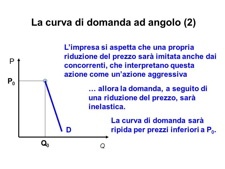 Q0Q0 P0P0 Q P La curva di domanda ad angolo (2) Limpresa si aspetta che una propria riduzione del prezzo sarà imitata anche dai concorrenti, che inter