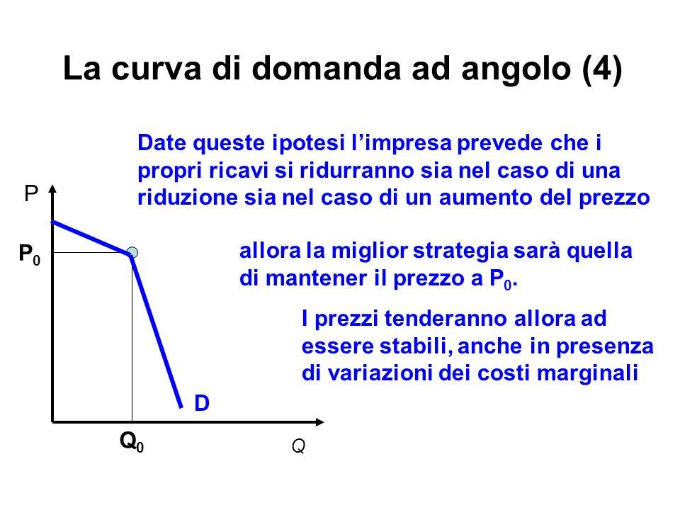 Q0Q0 P0P0 Q P D Date queste ipotesi limpresa prevede che i propri ricavi si ridurranno sia nel caso di una riduzione sia nel caso di un aumento del pr