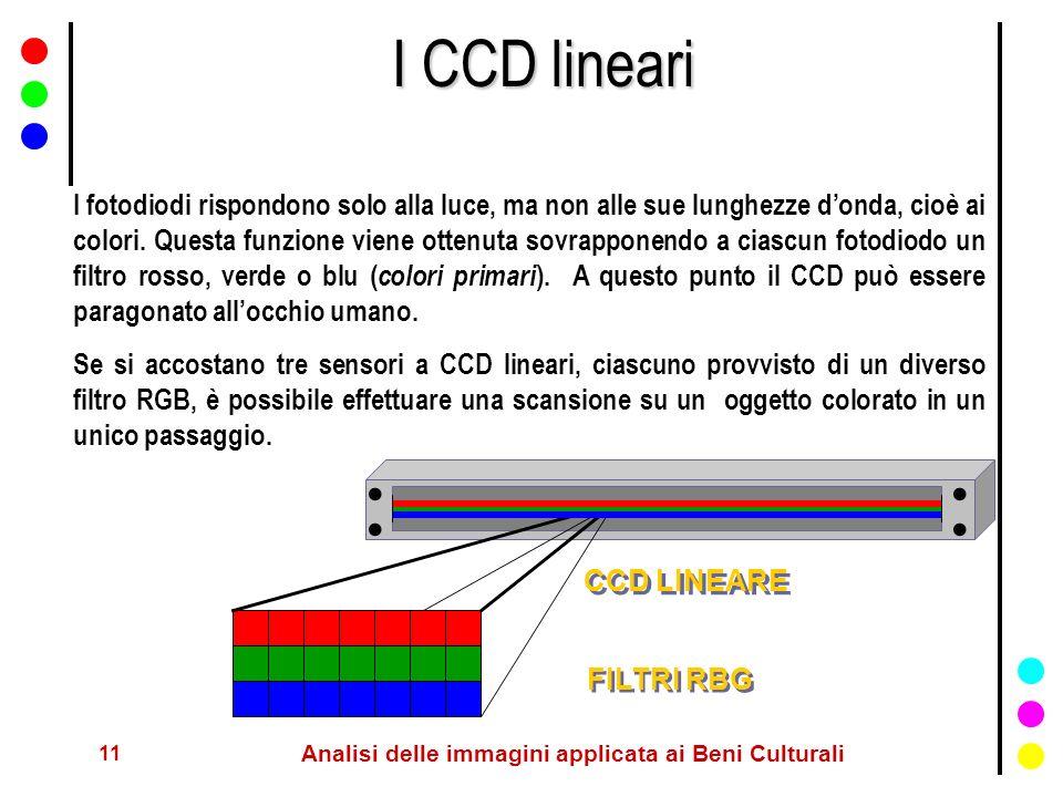 11 Analisi delle immagini applicata ai Beni Culturali.... CCD LINEARE FILTRI RBG I CCD lineari I fotodiodi rispondono solo alla luce, ma non alle sue