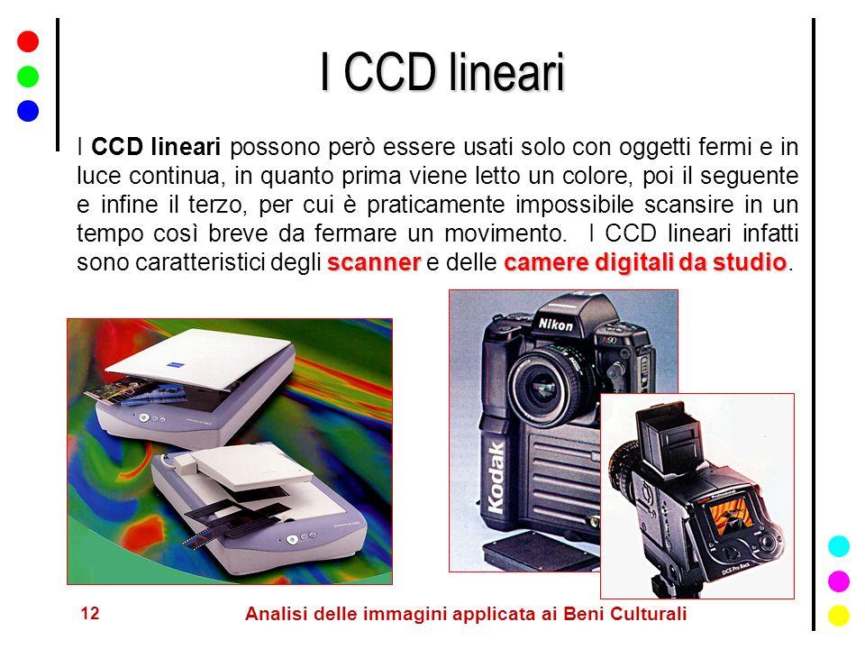 12 Analisi delle immagini applicata ai Beni Culturali I CCD lineari scanner camere digitali da studio I CCD lineari possono però essere usati solo con