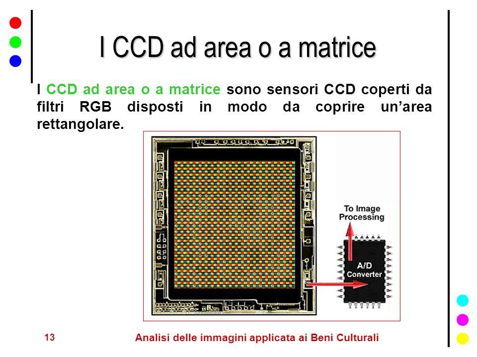 13 Analisi delle immagini applicata ai Beni Culturali I CCD ad area o a matrice I CCD ad area o a matrice sono sensori CCD coperti da filtri RGB dispo