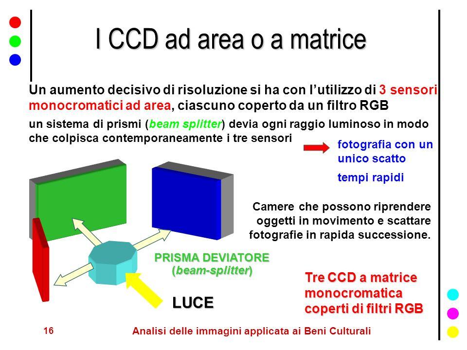 16 Analisi delle immagini applicata ai Beni Culturali I CCD ad area o a matrice Un aumento decisivo di risoluzione si ha con lutilizzo di 3 sensori mo