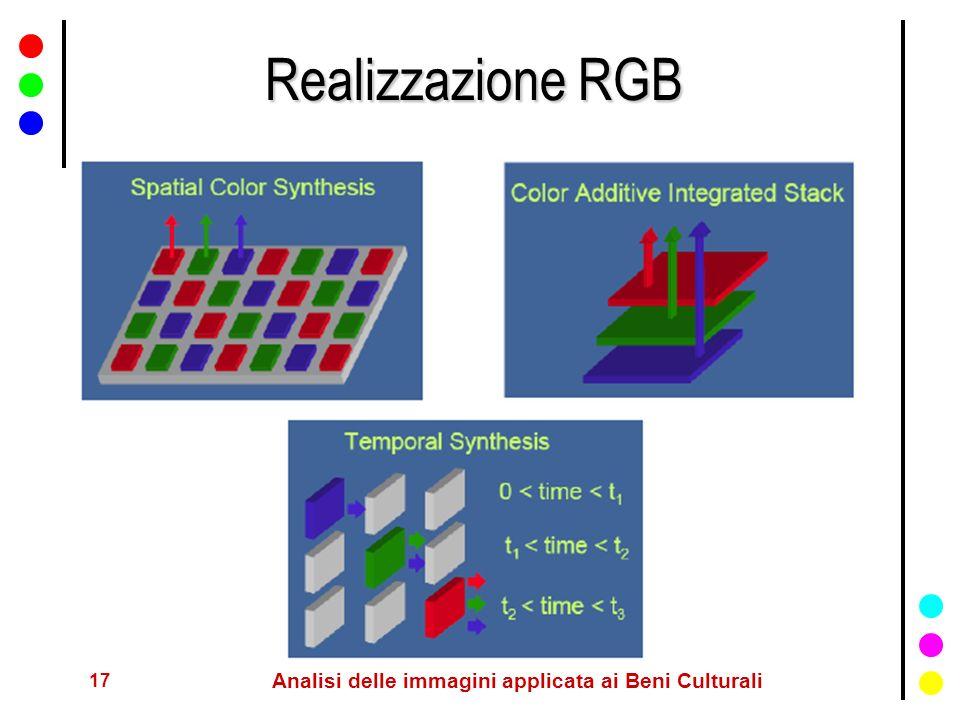 17 Analisi delle immagini applicata ai Beni Culturali Realizzazione RGB