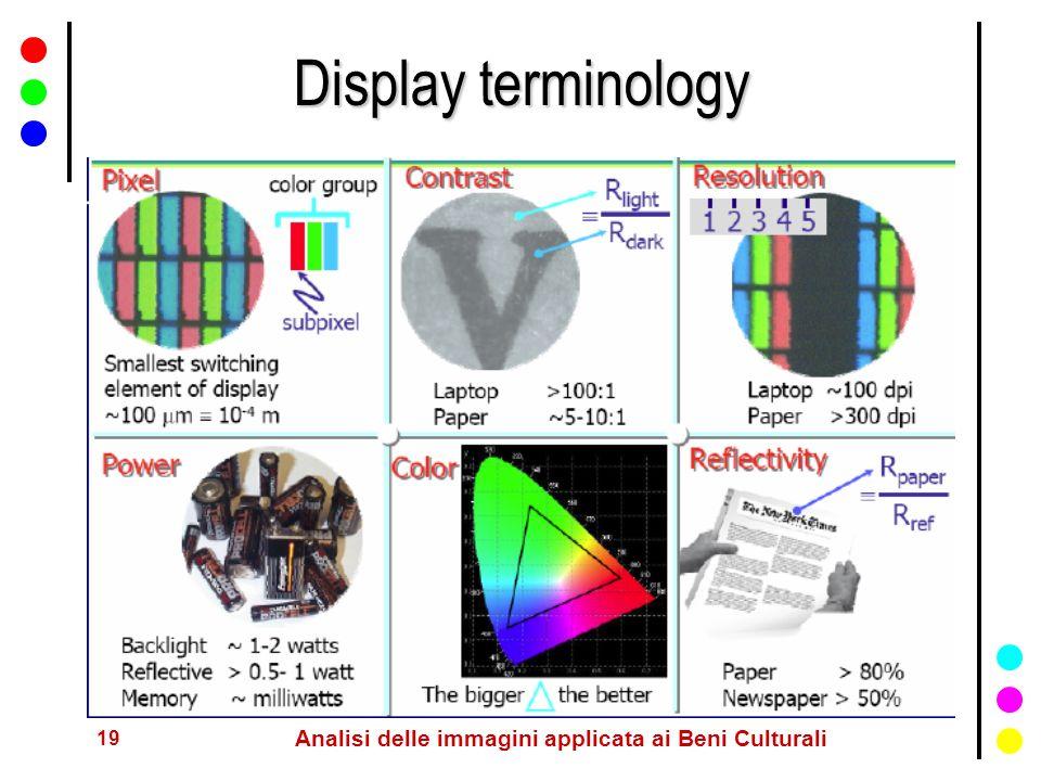 19 Analisi delle immagini applicata ai Beni Culturali Display terminology